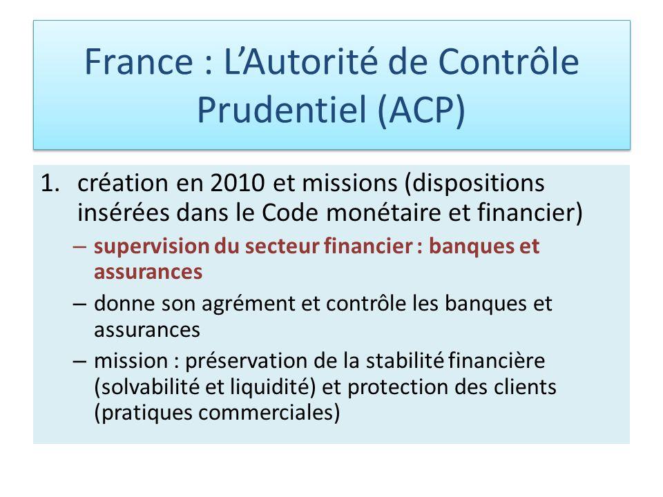France : L'Autorité de Contrôle Prudentiel (ACP)