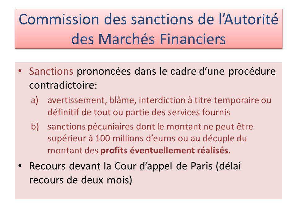 Commission des sanctions de l'Autorité des Marchés Financiers