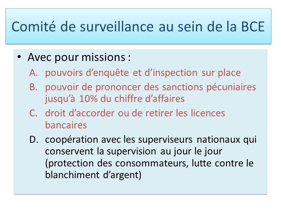 Comité de surveillance au sein de la BCE