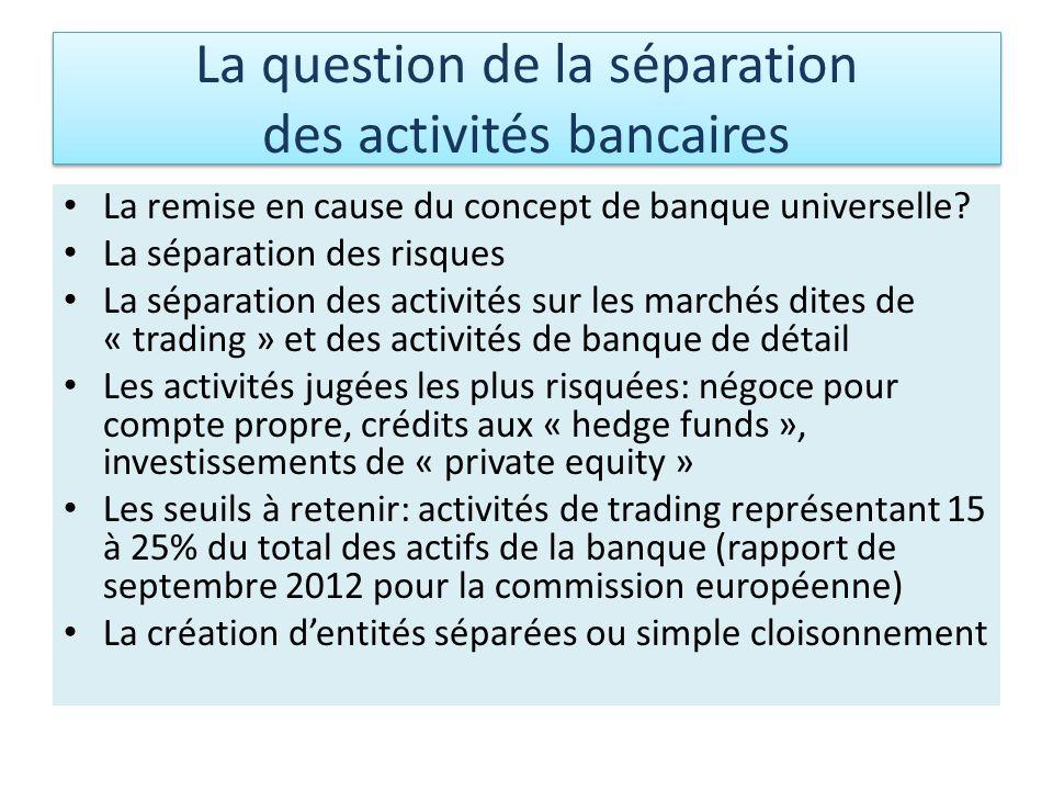 La question de la séparation des activités bancaires