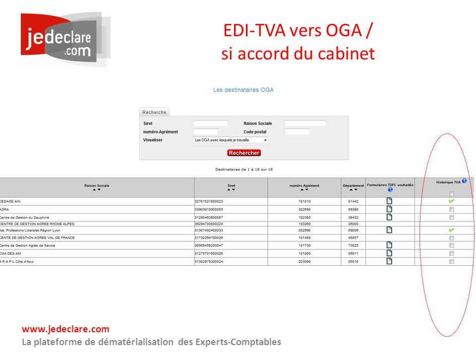 EDI-TVA vers OGA / si accord du cabinet