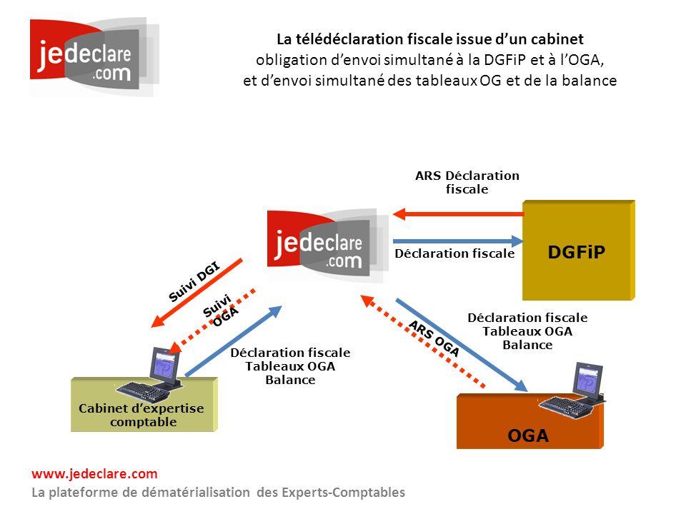 ARS Déclaration fiscale