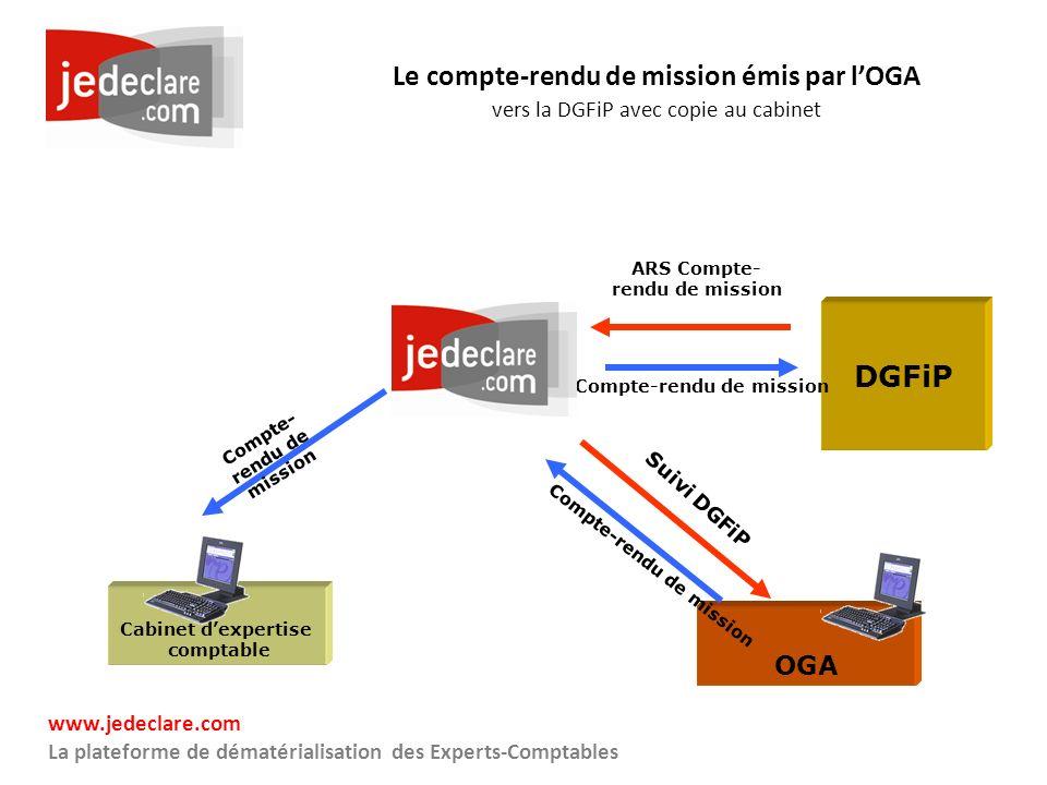 Le compte-rendu de mission émis par l'OGA vers la DGFiP avec copie au cabinet