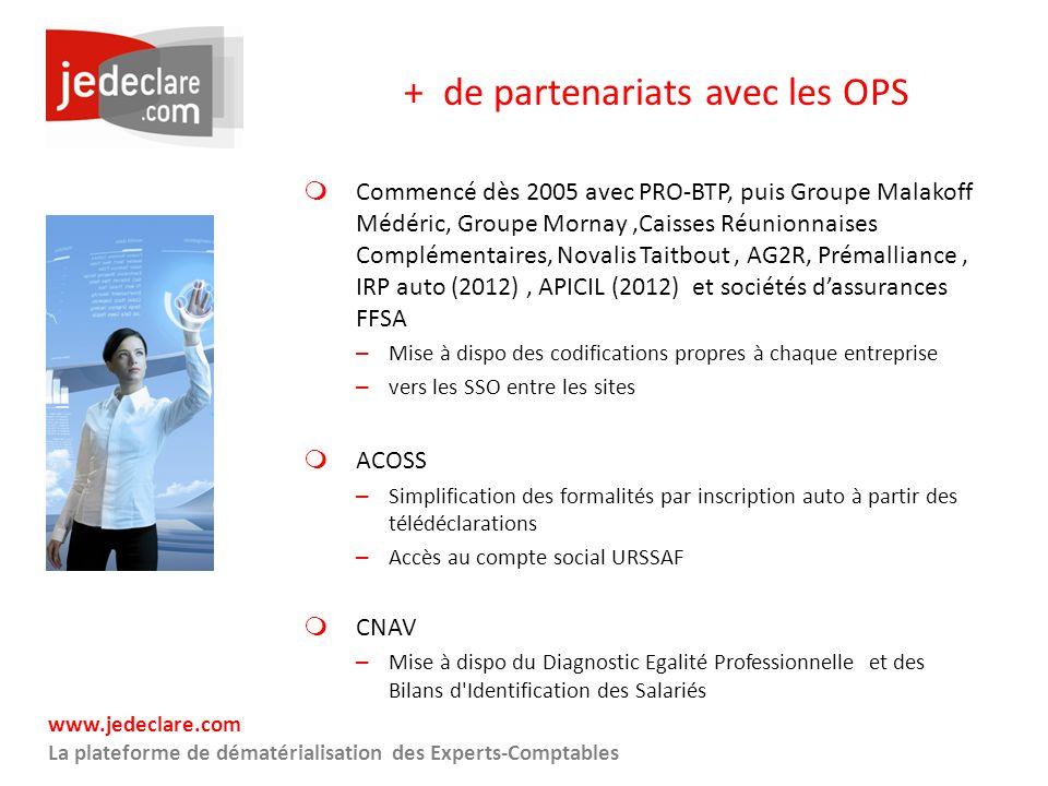 + de partenariats avec les OPS