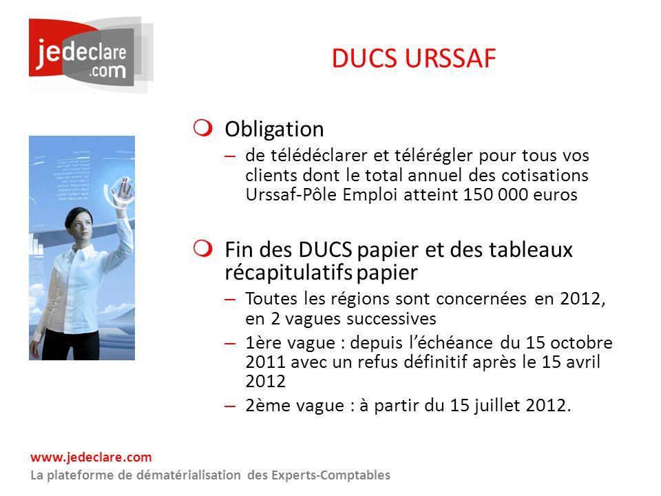 DUCS URSSAF Obligation