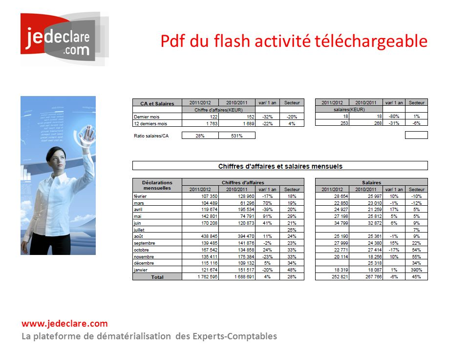 Pdf du flash activité téléchargeable