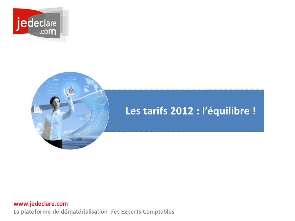 Les tarifs 2012 : l'équilibre !