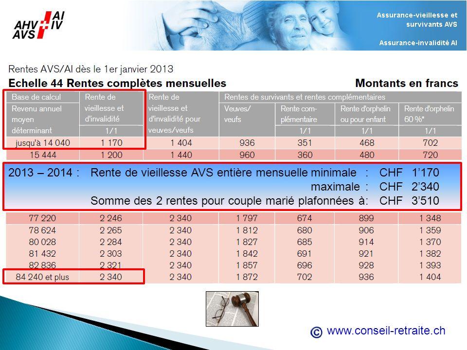 2013 – 2014 :. Rente de vieillesse AVS entière mensuelle. minimale. :