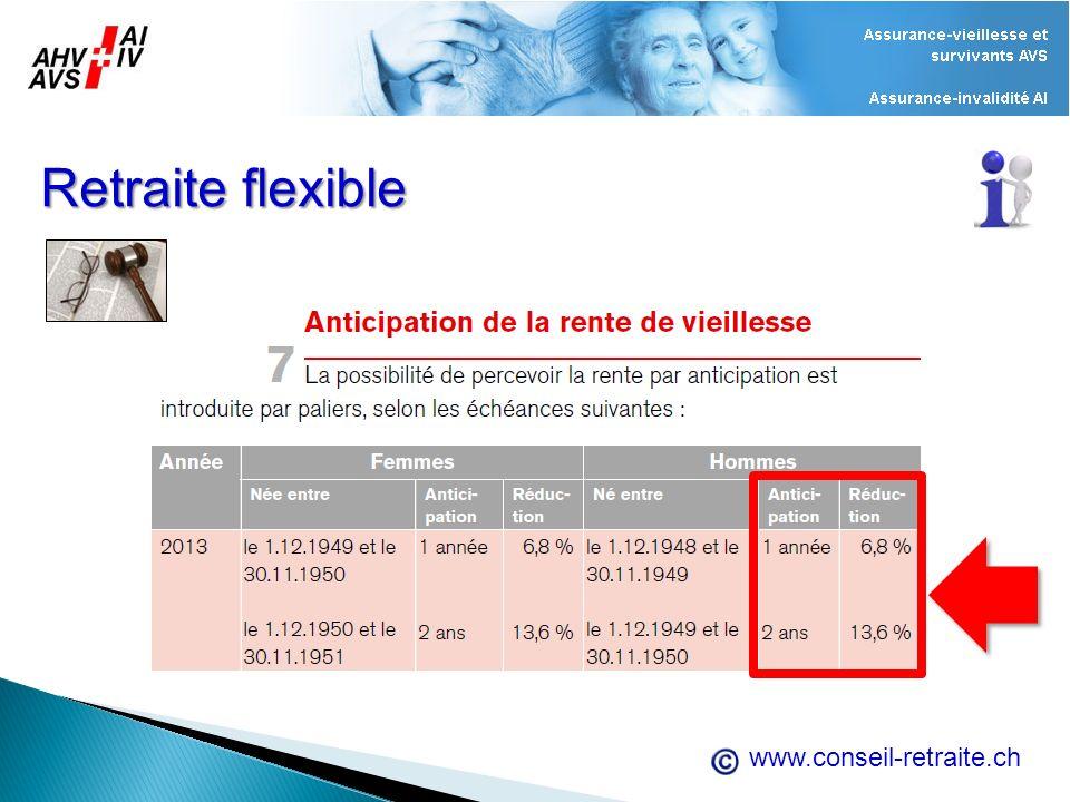 Retraite flexible www.conseil-retraite.ch