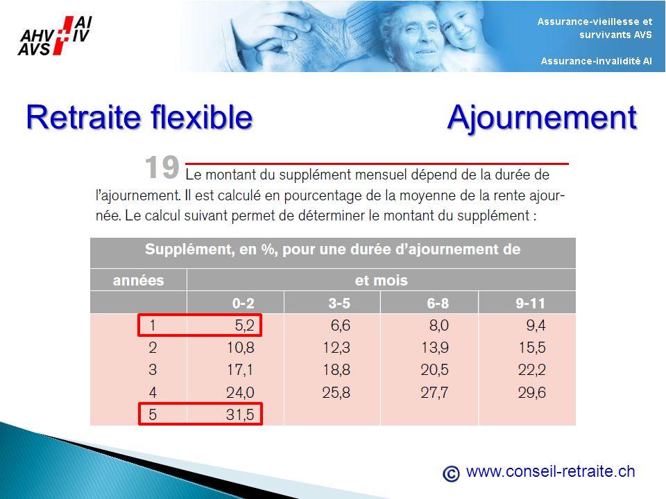 Retraite flexible Ajournement www.conseil-retraite.ch