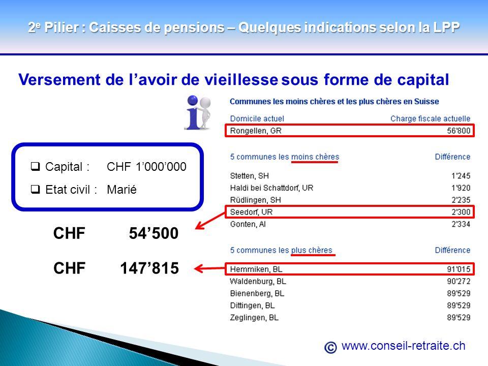 2e Pilier : Caisses de pensions – Quelques indications selon la LPP