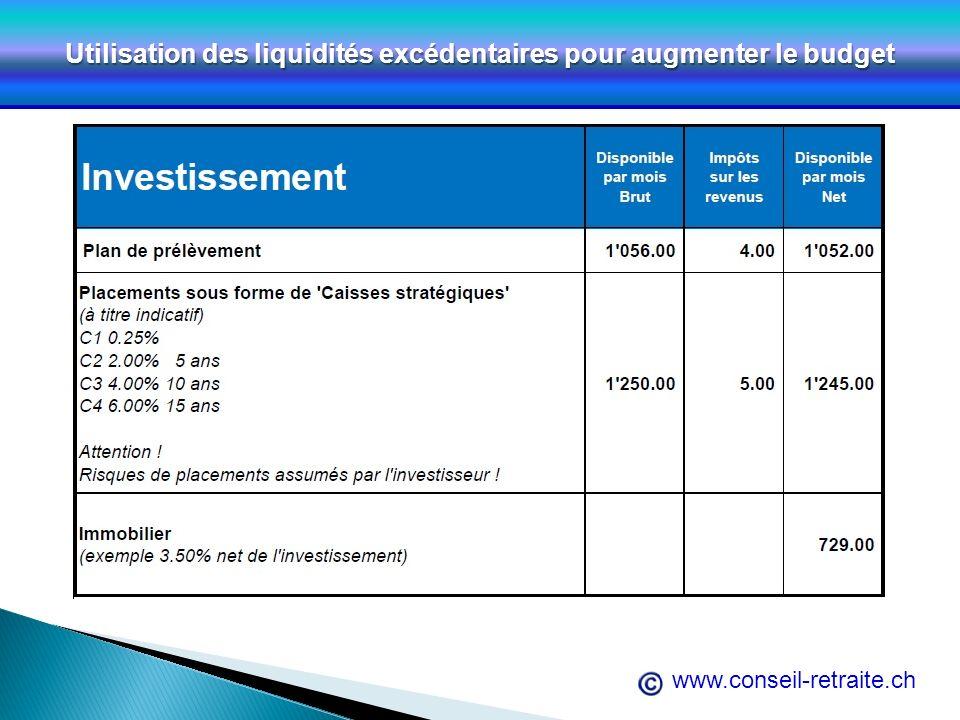 Utilisation des liquidités excédentaires pour augmenter le budget