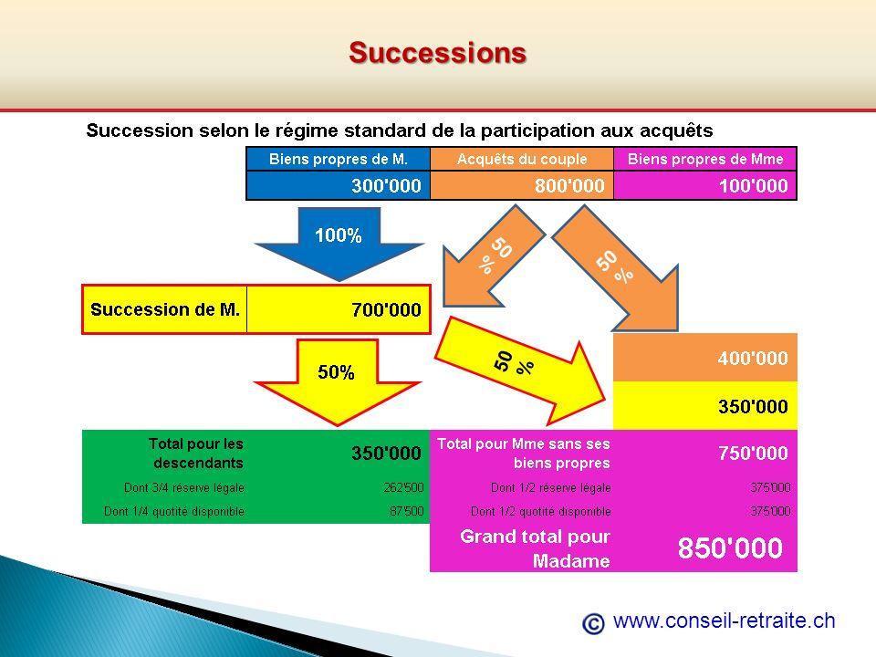 Successions www.conseil-retraite.ch