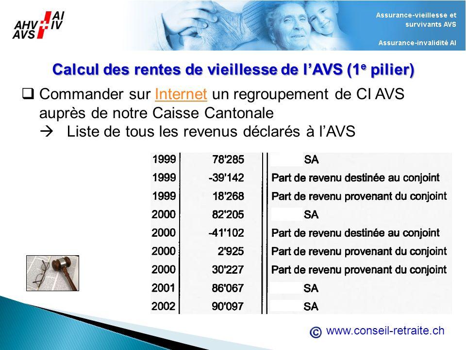 Calcul des rentes de vieillesse de l'AVS (1e pilier)