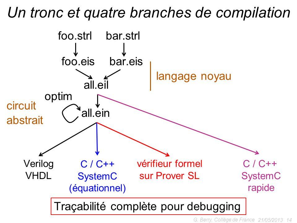 Un tronc et quatre branches de compilation
