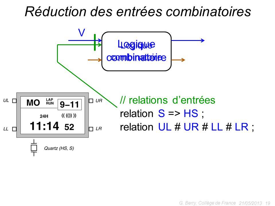 Réduction des entrées combinatoires