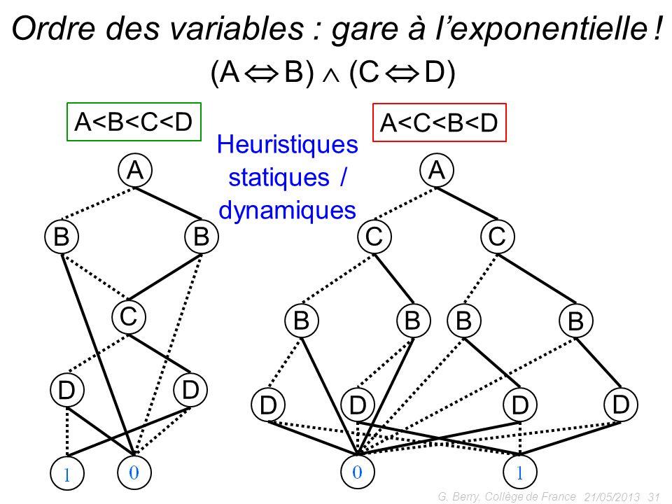 Ordre des variables : gare à l'exponentielle !