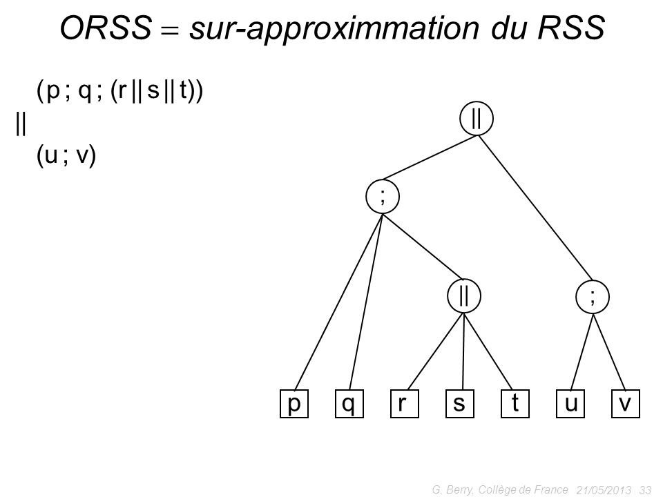ORSS  sur-approximmation du RSS