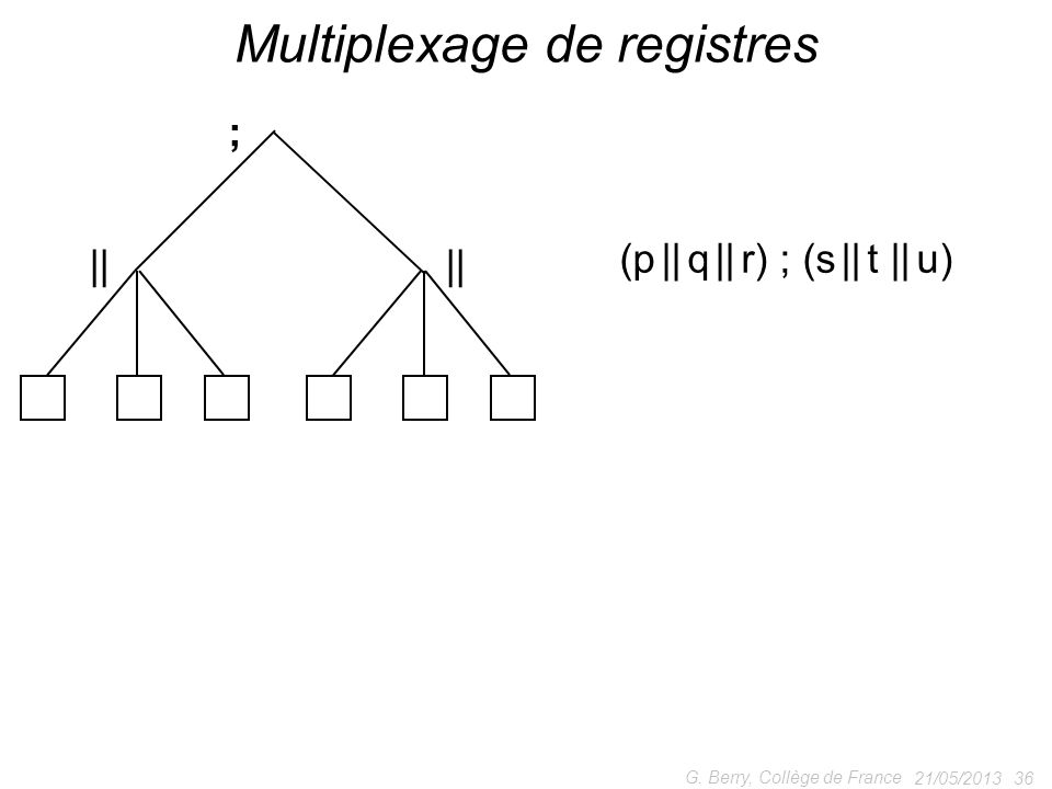 Multiplexage de registres