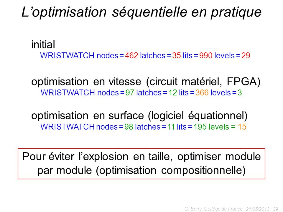L'optimisation séquentielle en pratique