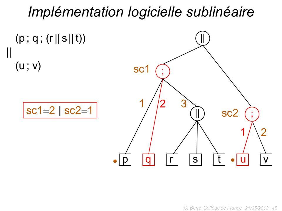 Implémentation logicielle sublinéaire