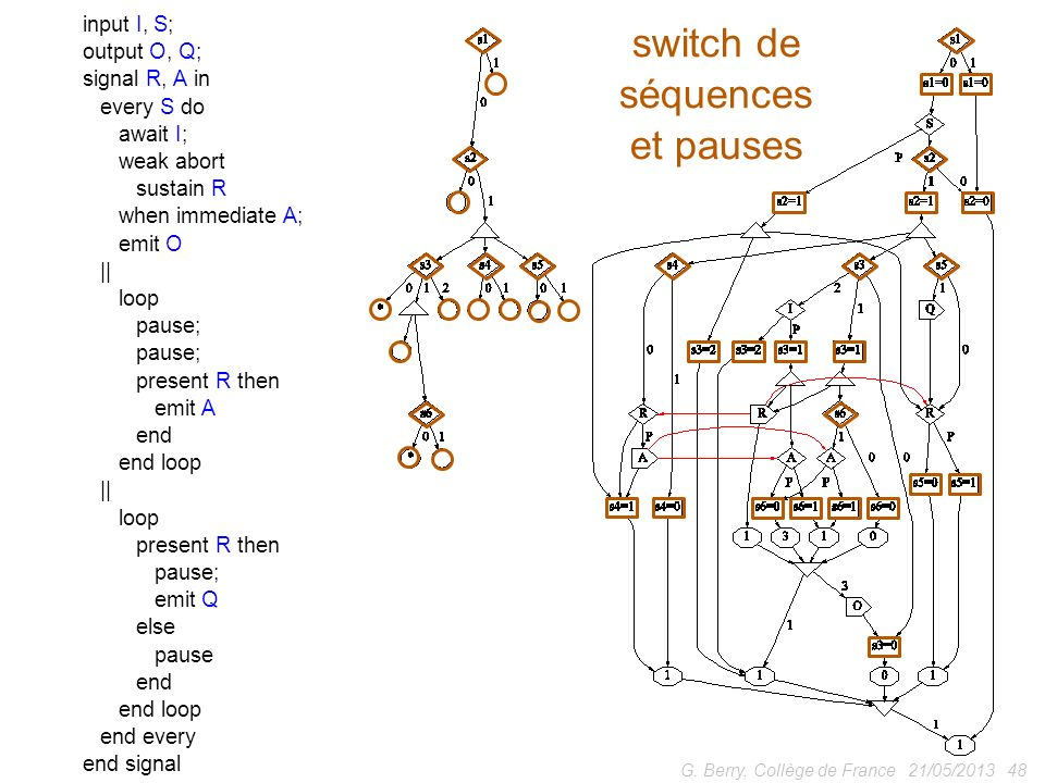 switch de séquences et pauses input I, S; output O, Q; signal R, A in