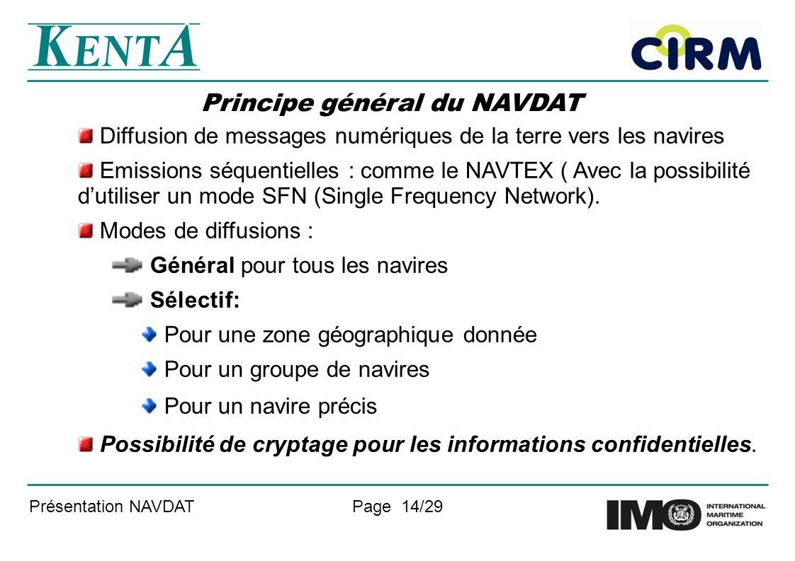 Principe général du NAVDAT
