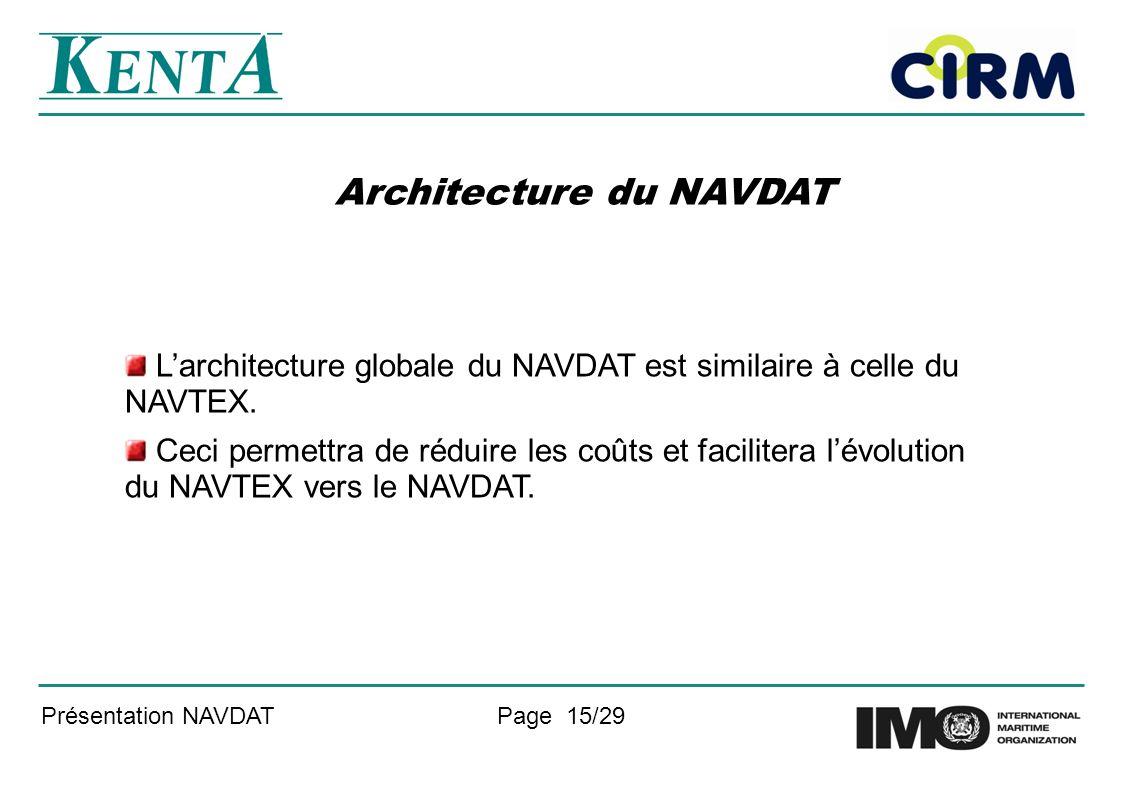 Architecture du NAVDAT