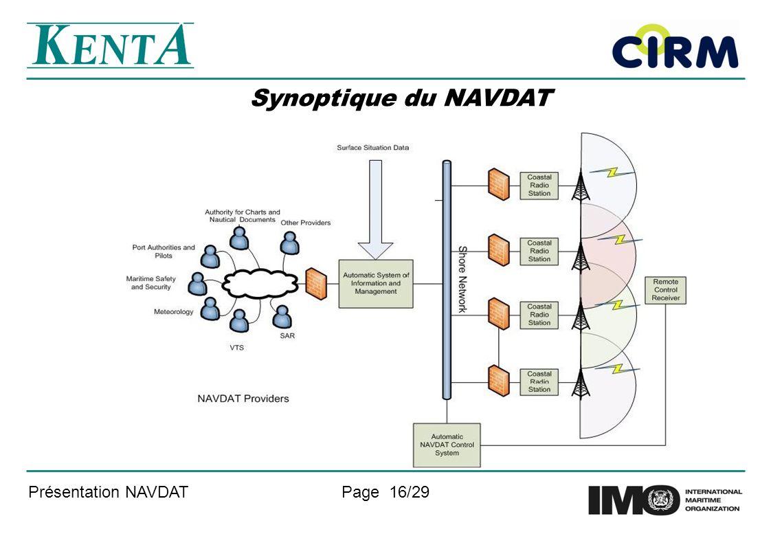 Synoptique du NAVDAT 16 16
