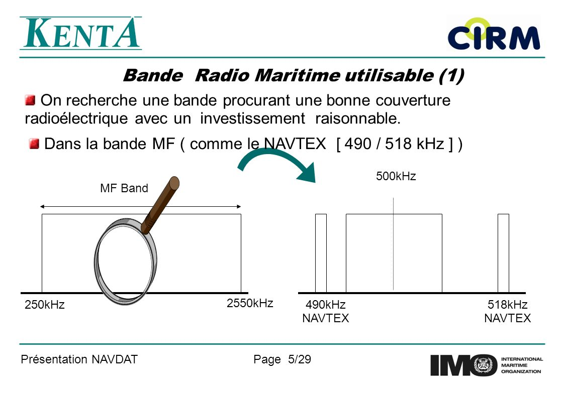 Bande Radio Maritime utilisable (1)