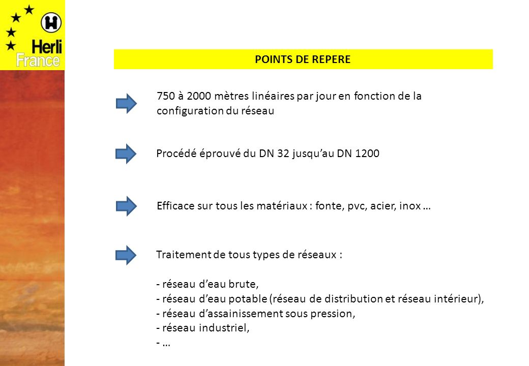 POINTS DE REPERE 750 à 2000 mètres linéaires par jour en fonction de la configuration du réseau. Procédé éprouvé du DN 32 jusqu'au DN 1200.