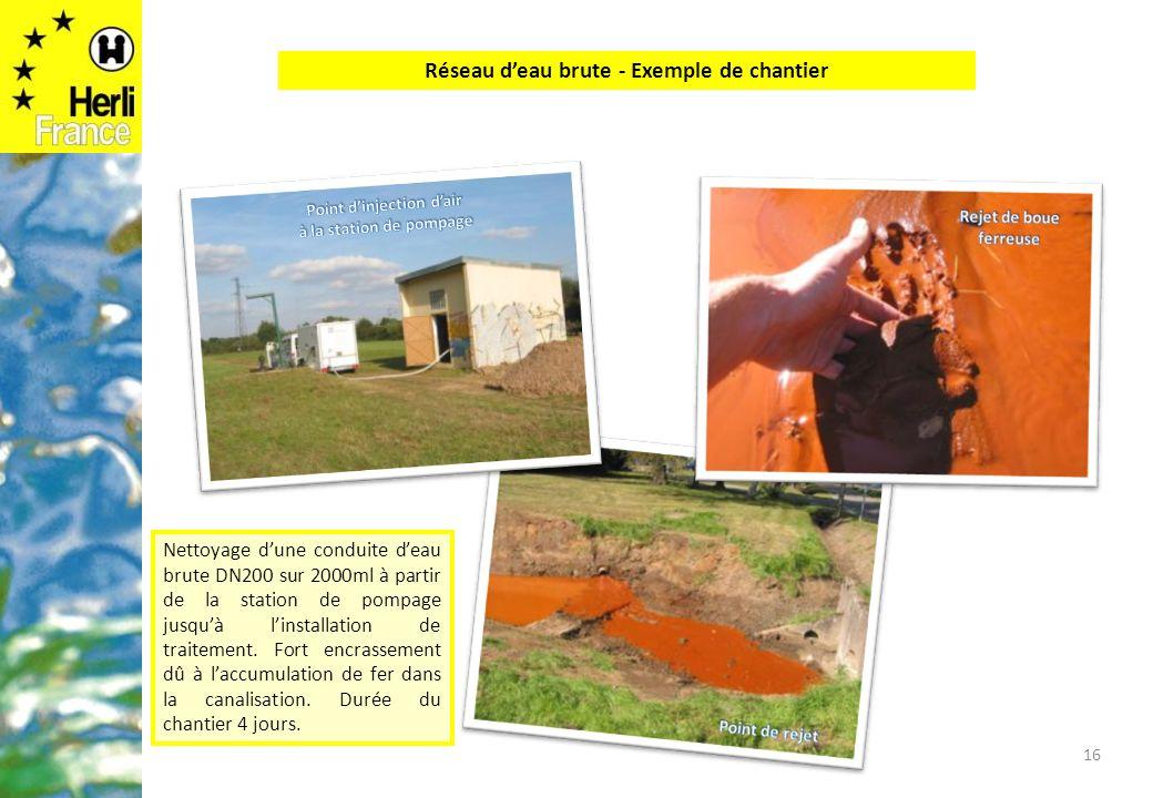 Réseau d'eau brute - Exemple de chantier