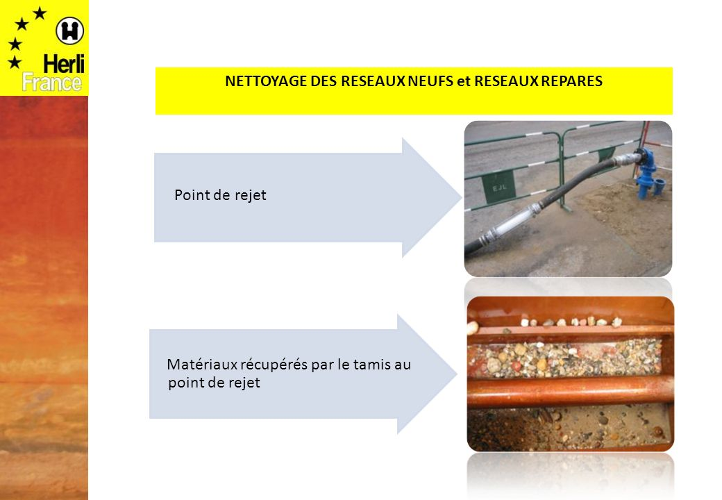 NETTOYAGE DES RESEAUX NEUFS et RESEAUX REPARES