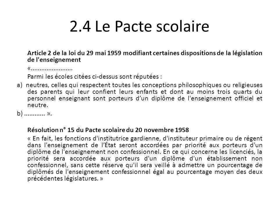 2.4 Le Pacte scolaire