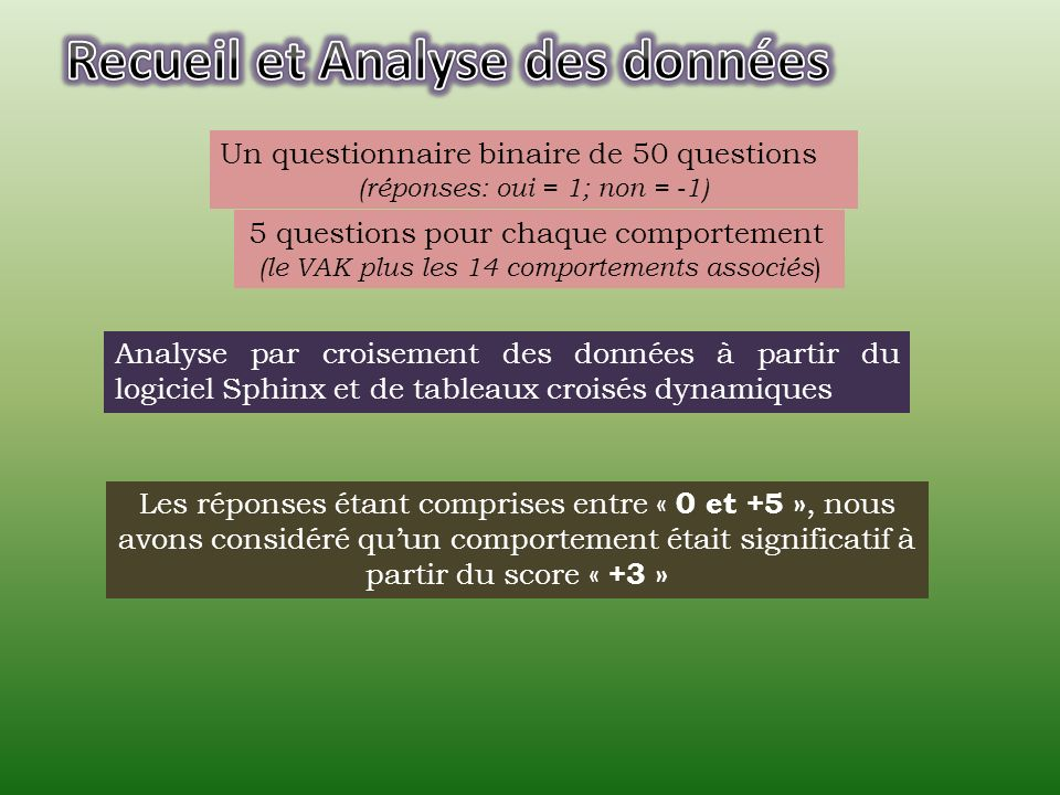 Recueil et Analyse des données