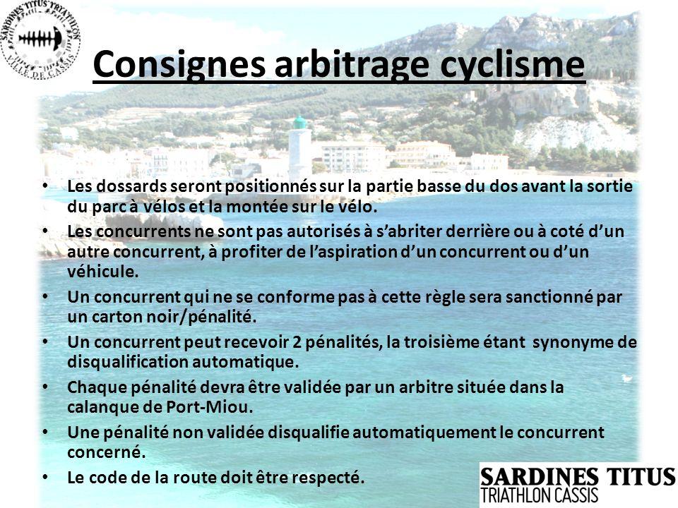 Consignes arbitrage cyclisme