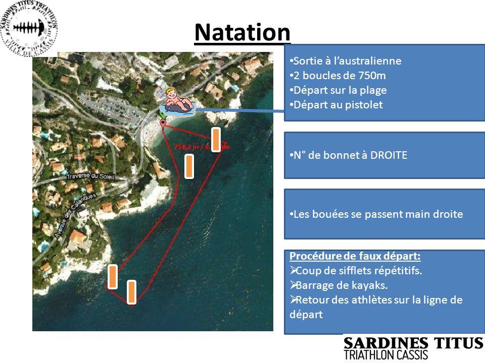 Natation Sortie à l'australienne 2 boucles de 750m Départ sur la plage
