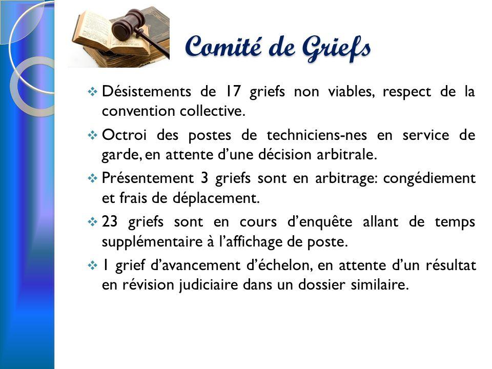 Comité de Griefs Désistements de 17 griefs non viables, respect de la convention collective.