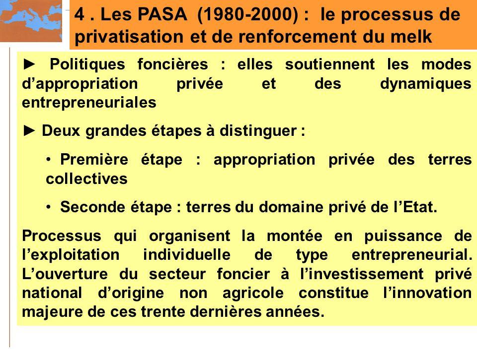 4 . Les PASA (1980-2000) : le processus de privatisation et de renforcement du melk