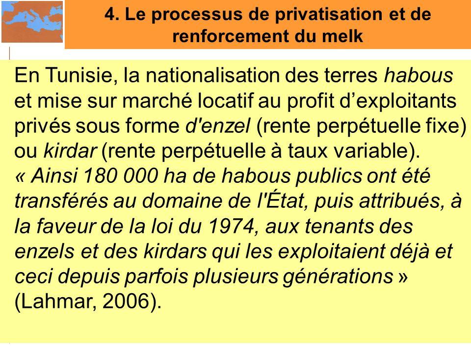 4. Le processus de privatisation et de renforcement du melk