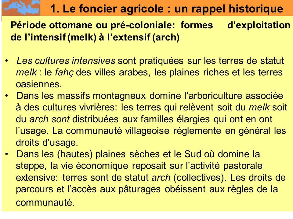 1. Le foncier agricole : un rappel historique
