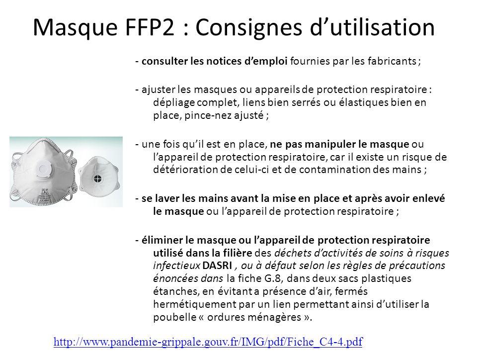 Masque FFP2 : Consignes d'utilisation