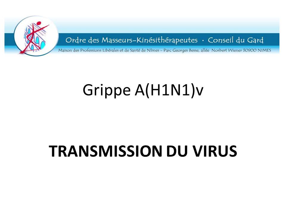 Grippe A(H1N1)v TRANSMISSION DU VIRUS
