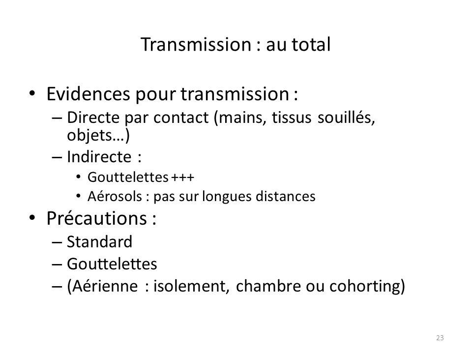 Transmission : au total