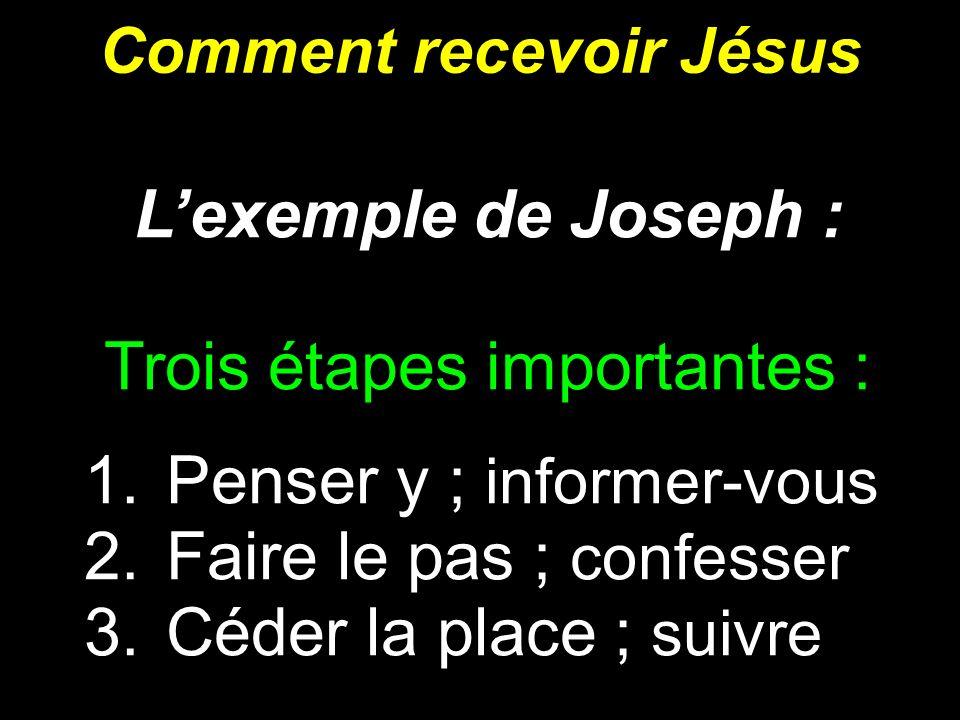 Comment recevoir Jésus