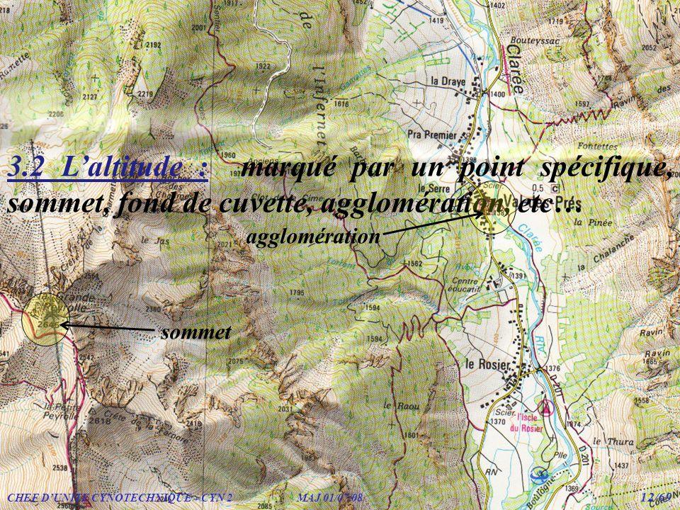 3.2 L'altitude : marqué par un point spécifique, sommet, fond de cuvette, agglomération, etc…