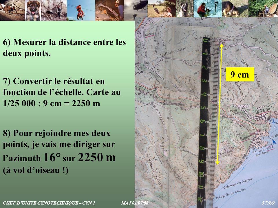 6) Mesurer la distance entre les deux points.