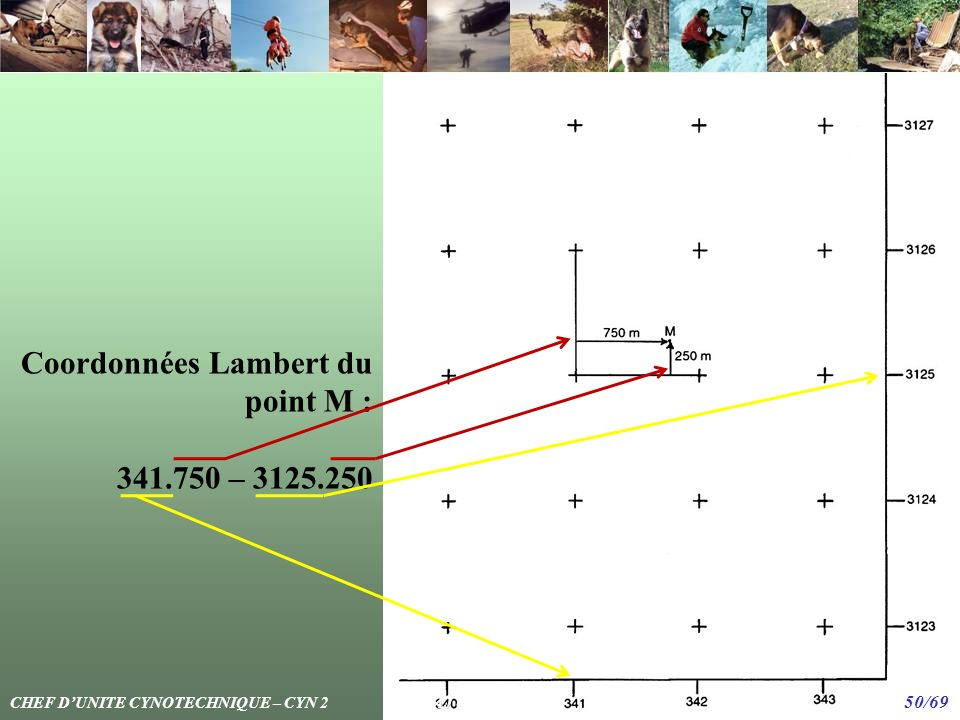 Coordonnées Lambert du point M :