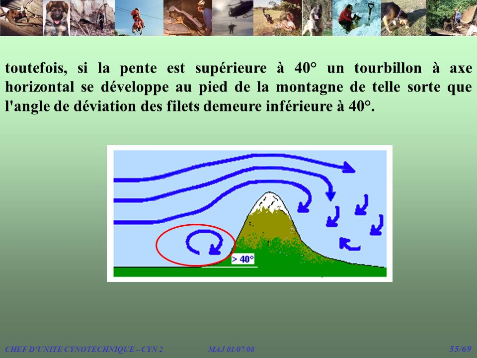 toutefois, si la pente est supérieure à 40° un tourbillon à axe horizontal se développe au pied de la montagne de telle sorte que l angle de déviation des filets demeure inférieure à 40°.