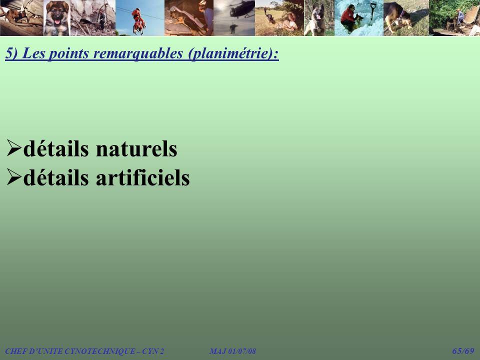 détails naturels détails artificiels